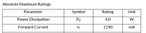 A table from aLED modules' datasheet. The typical current is 700mA, but you can drive it with as much as 1190mA. You can also drive it with much lower to save its lifetime.