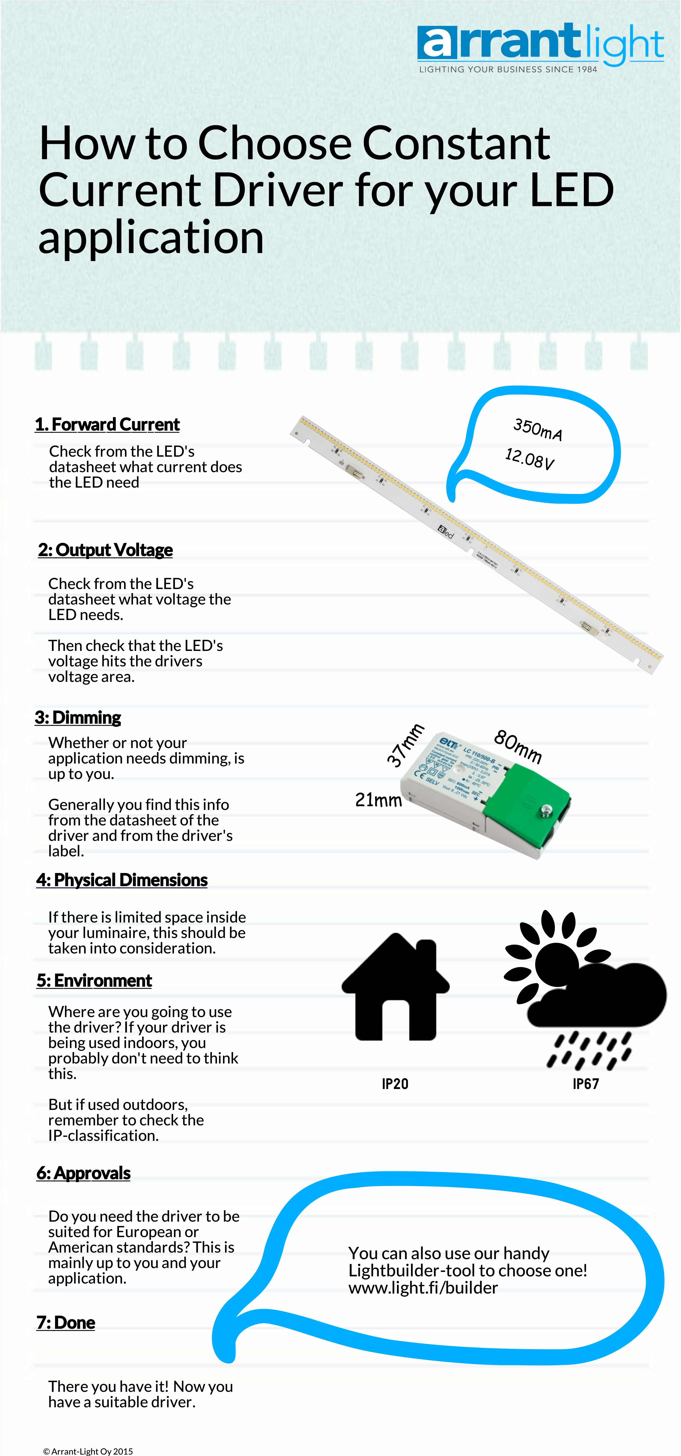How To Choose Constant Current Driver [Infograpgh]