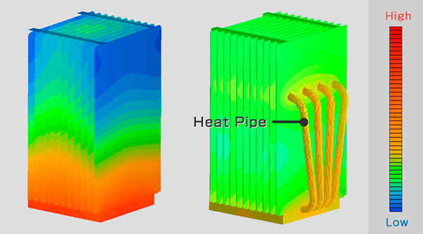 Heat Pipe vs. No Heat Pipe